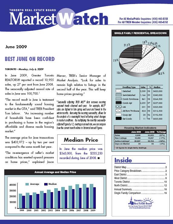 June 2009 Toronto Real Estate Market Watch